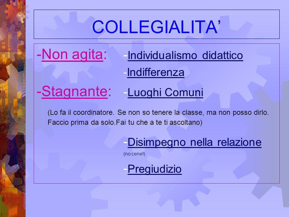 COLLEGIALITA' -Non agita: -Individualismo didattico