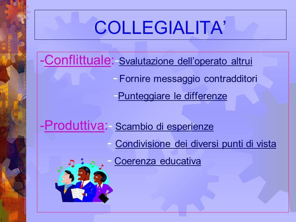 COLLEGIALITA' -Conflittuale:-Svalutazione dell'operato altrui