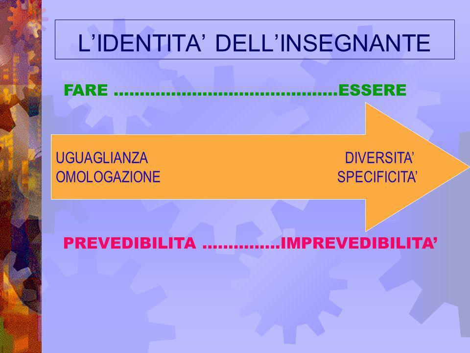 L'IDENTITA' DELL'INSEGNANTE