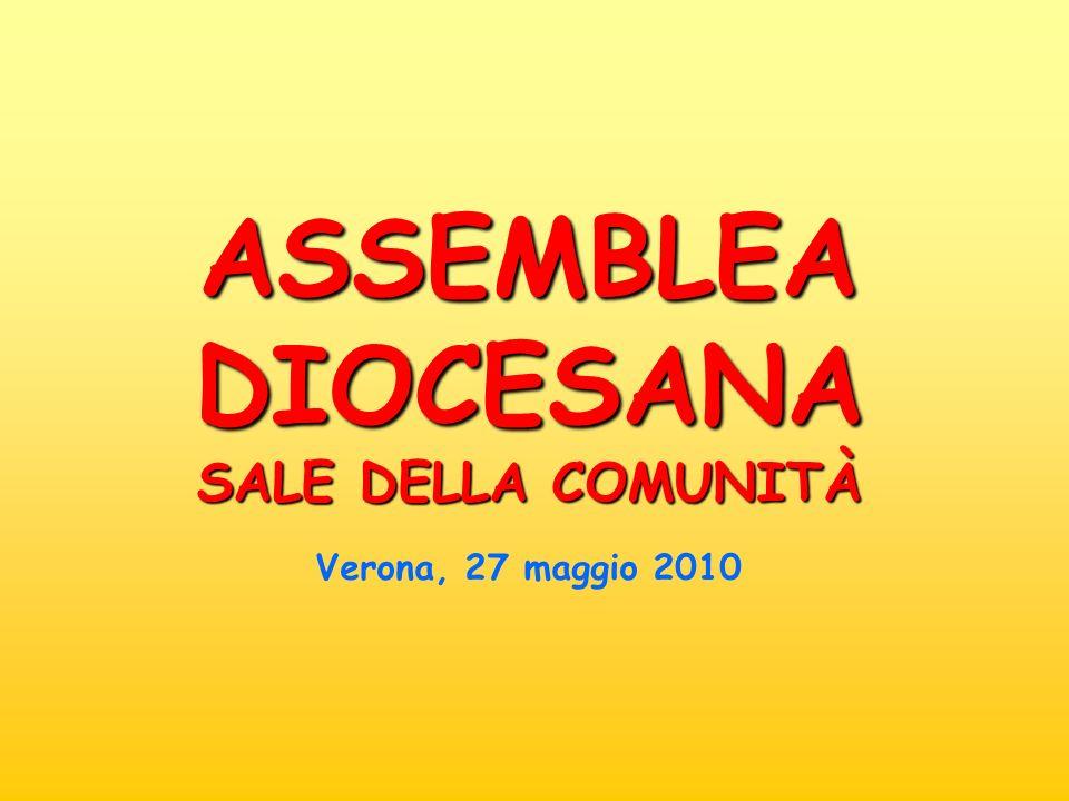 ASSEMBLEA DIOCESANA SALE DELLA COMUNITÀ Verona, 27 maggio 2010
