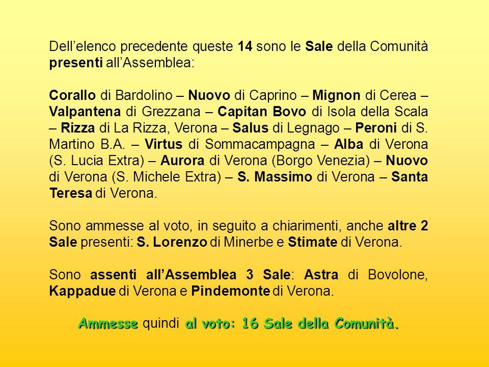 Ammesse quindi al voto: 16 Sale della Comunità.