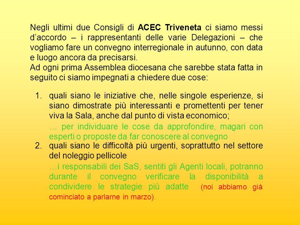 Negli ultimi due Consigli di ACEC Triveneta ci siamo messi d'accordo – i rappresentanti delle varie Delegazioni – che vogliamo fare un convegno interregionale in autunno, con data e luogo ancora da precisarsi.