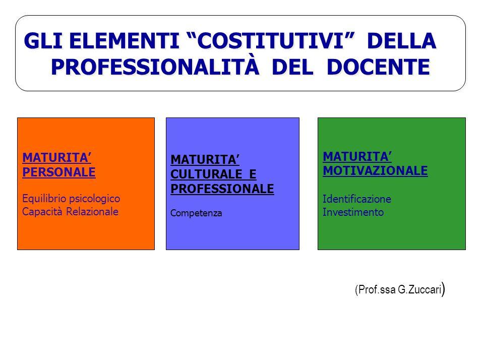 PROFESSIONALITÀ DEL DOCENTE