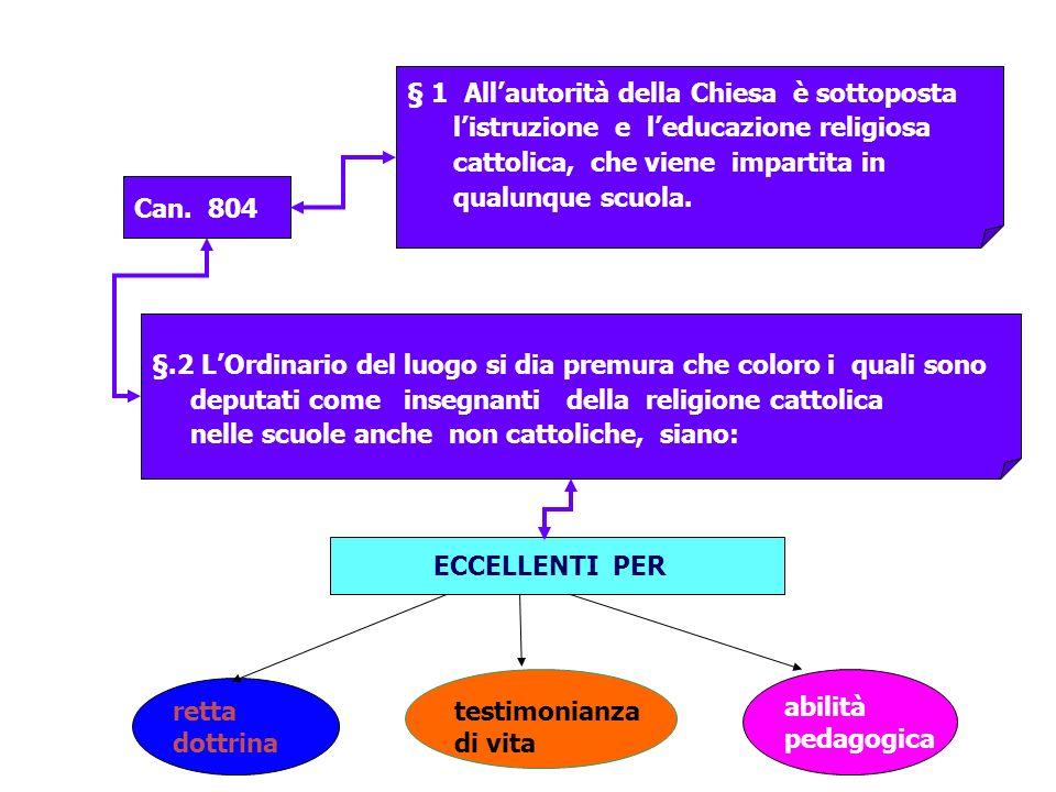 § 1 All'autorità della Chiesa è sottoposta l'istruzione e l'educazione religiosa cattolica, che viene impartita in qualunque scuola.