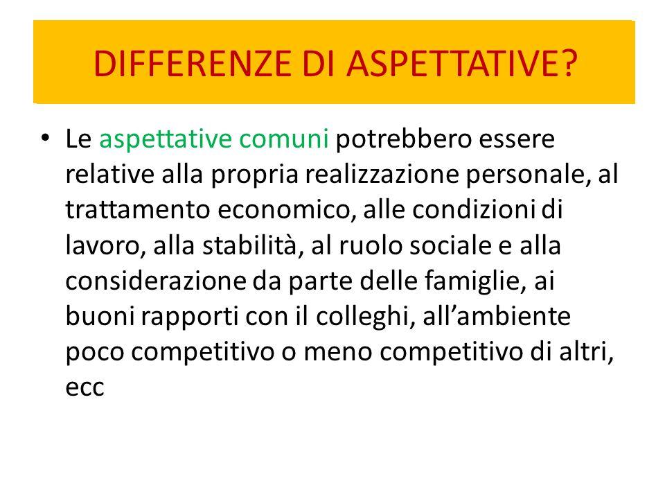 DIFFERENZE DI ASPETTATIVE