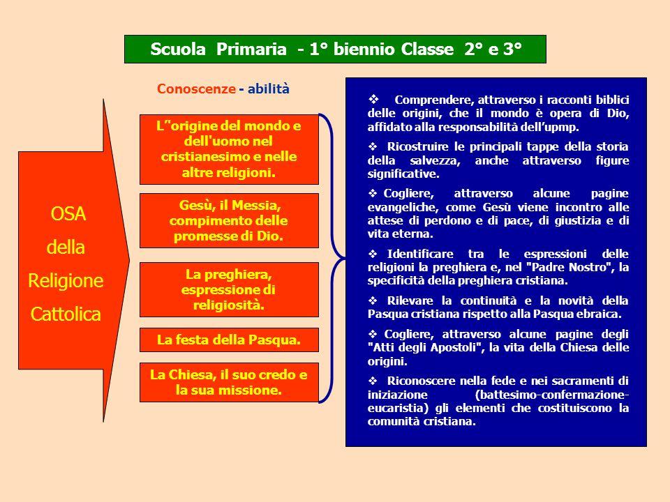 Scuola Primaria - 1° biennio Classe 2° e 3°