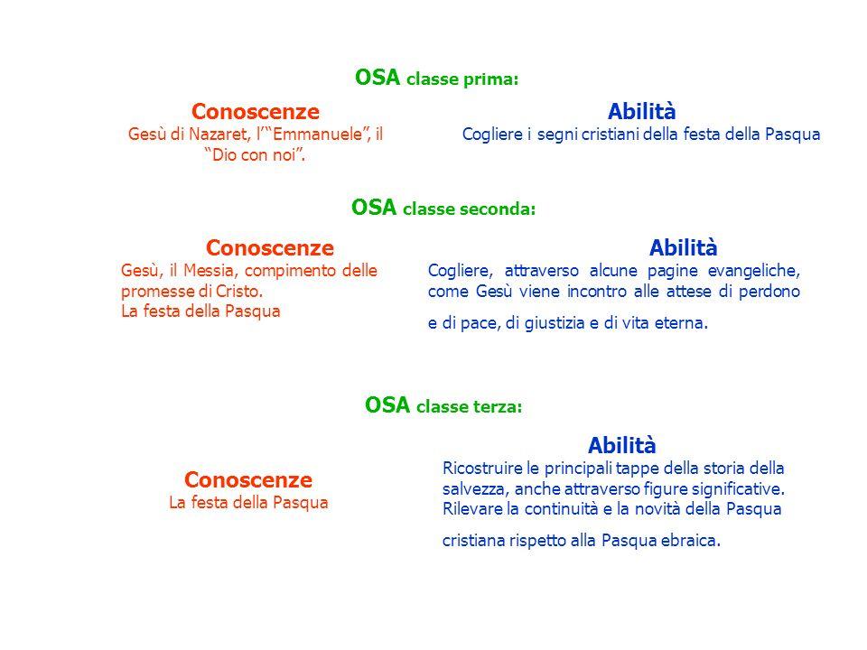 OSA classe prima: OSA classe seconda: OSA classe terza: