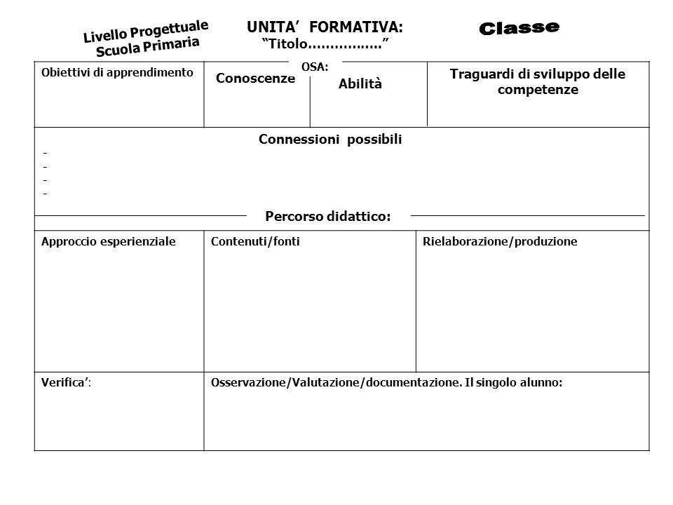 Classe UNITA' FORMATIVA: Titolo……………..
