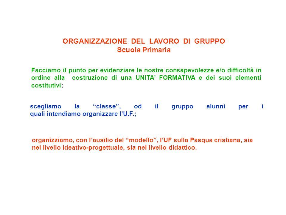 ORGANIZZAZIONE DEL LAVORO DI GRUPPO Scuola Primaria