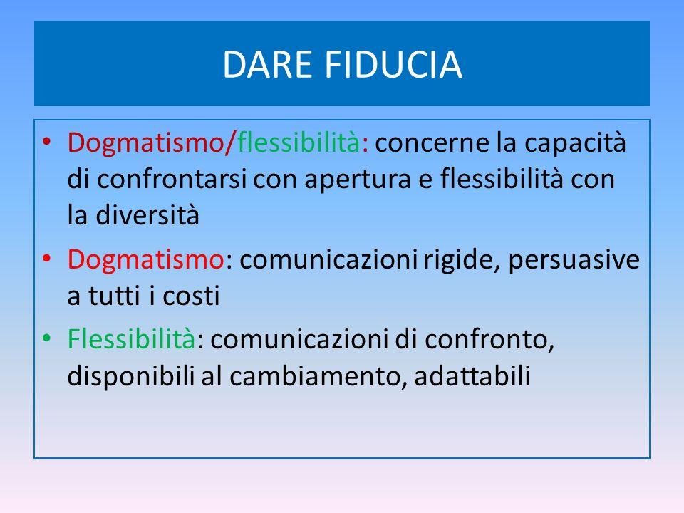 DARE FIDUCIA Dogmatismo/flessibilità: concerne la capacità di confrontarsi con apertura e flessibilità con la diversità.