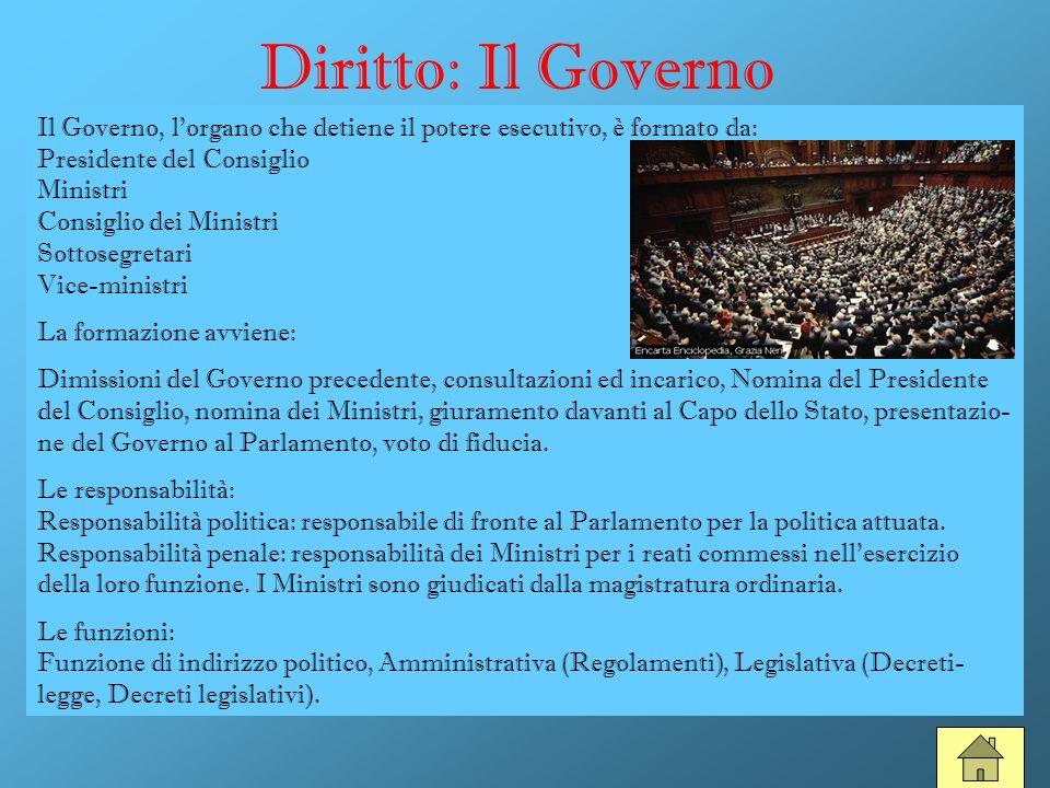Diritto: Il Governo