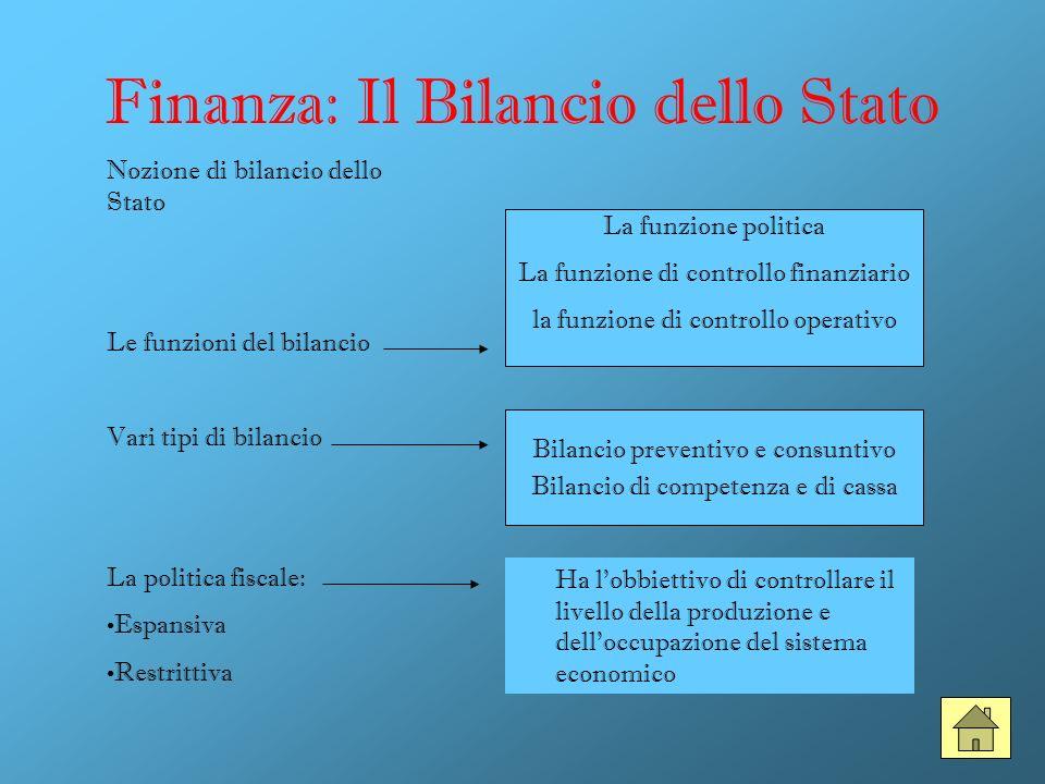 Finanza: Il Bilancio dello Stato