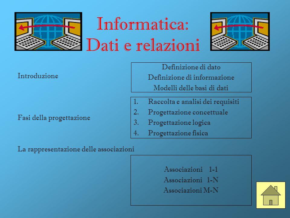 Informatica: Dati e relazioni