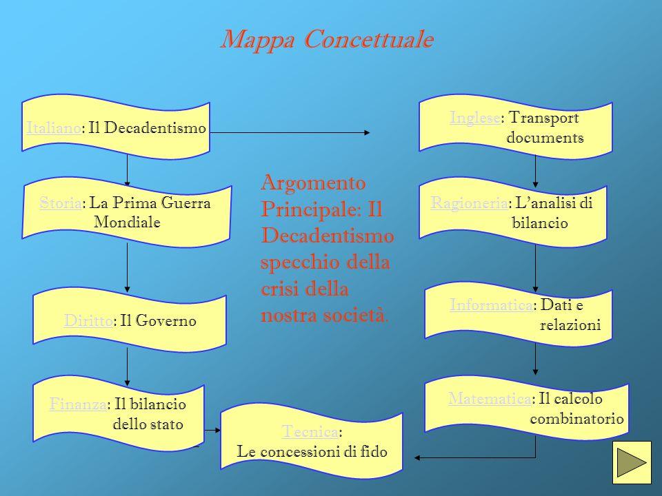 Mappa Concettuale Italiano: Il Decadentismo. Inglese: Transport. documents.