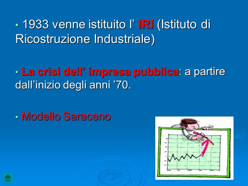 1933 venne istituito l' IRI (Istituto di Ricostruzione Industriale)