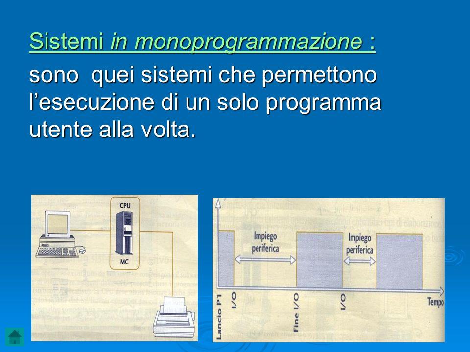 Sistemi in monoprogrammazione :