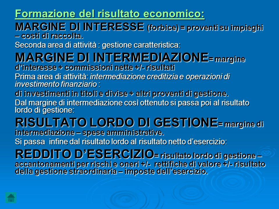 Formazione del risultato economico: