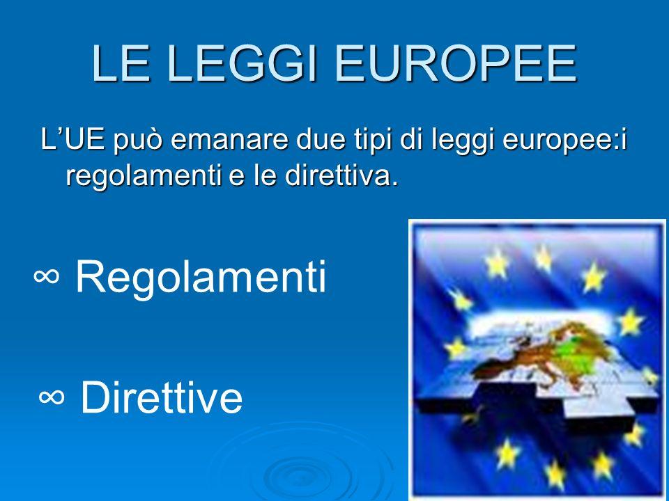 LE LEGGI EUROPEE ∞ Regolamenti ∞ Direttive