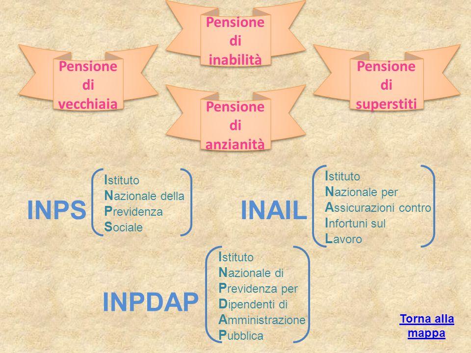 Pensione di superstiti