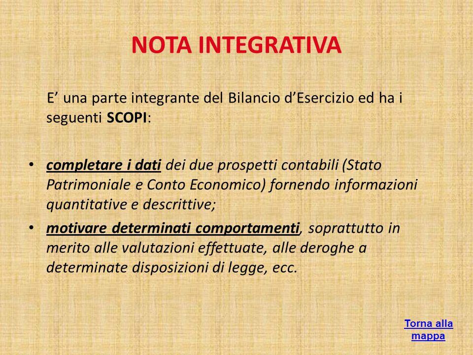 NOTA INTEGRATIVA E' una parte integrante del Bilancio d'Esercizio ed ha i seguenti SCOPI: