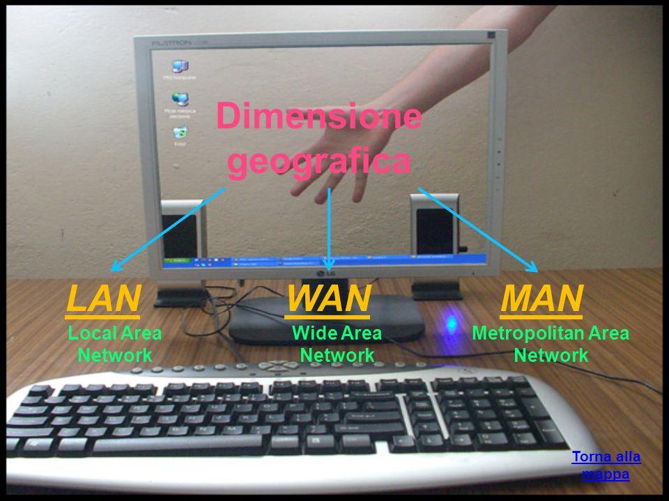 Dimensione geografica Metropolitan Area Network