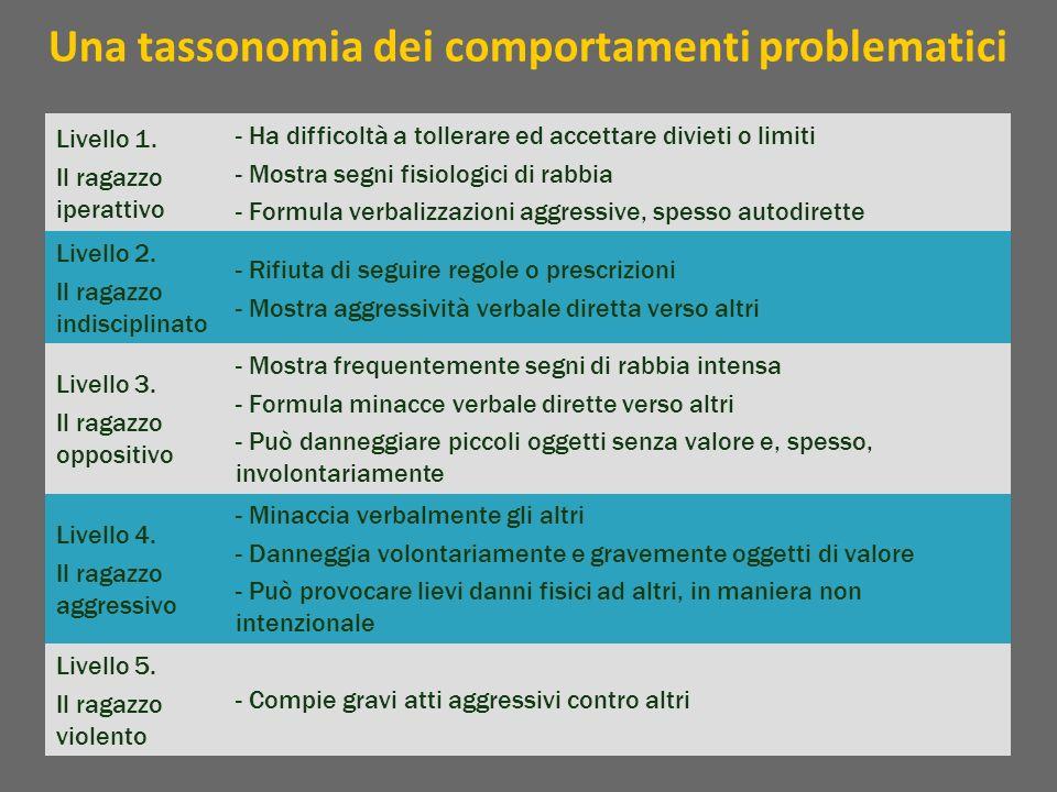 Una tassonomia dei comportamenti problematici