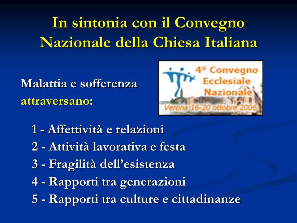 In sintonia con il Convegno Nazionale della Chiesa Italiana