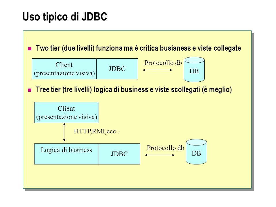 Uso tipico di JDBC Two tier (due livelli) funziona ma è critica busisness e viste collegate.