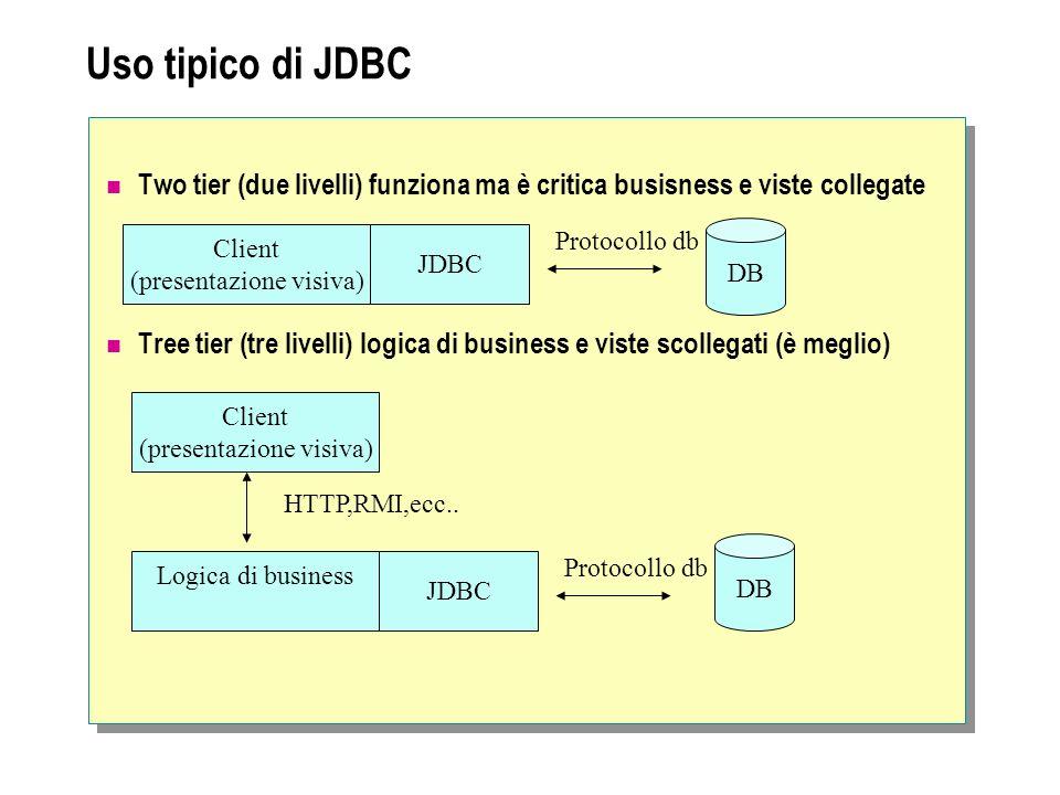 Uso tipico di JDBC Two tier (due livelli) funziona ma è critica busisness e viste collegate.