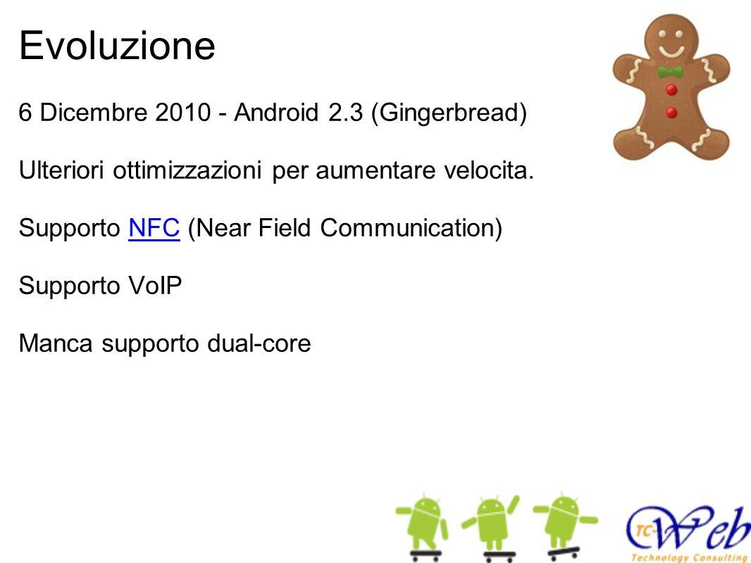Evoluzione 6 Dicembre 2010 - Android 2.3 (Gingerbread)
