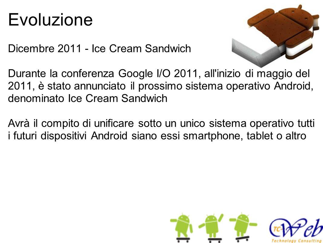Evoluzione Dicembre 2011 - Ice Cream Sandwich