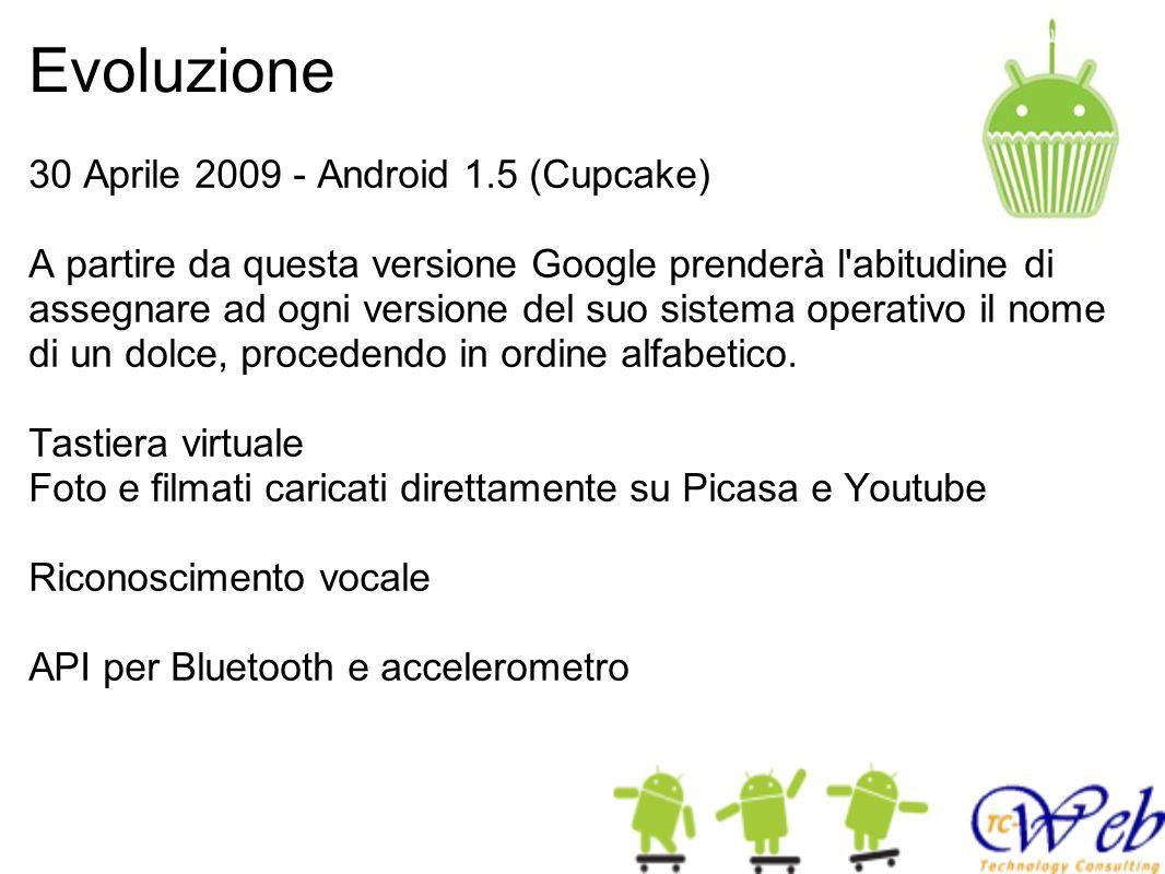 Evoluzione 30 Aprile 2009 - Android 1.5 (Cupcake)