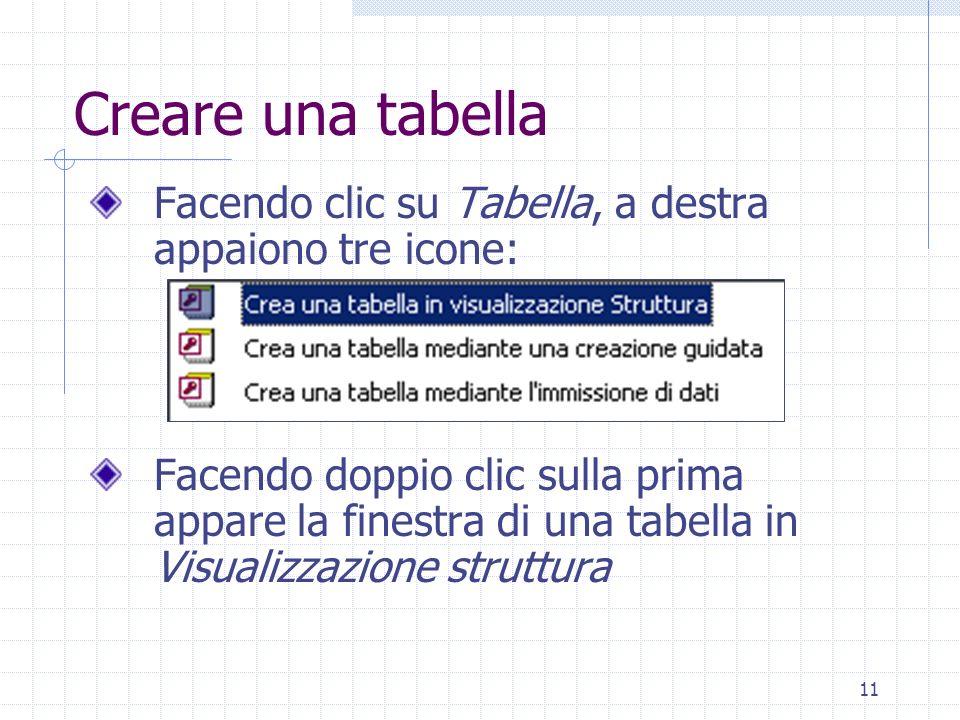 Creare una tabella Facendo clic su Tabella, a destra appaiono tre icone: