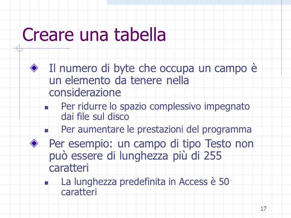 Creare una tabella Il numero di byte che occupa un campo è un elemento da tenere nella considerazione.