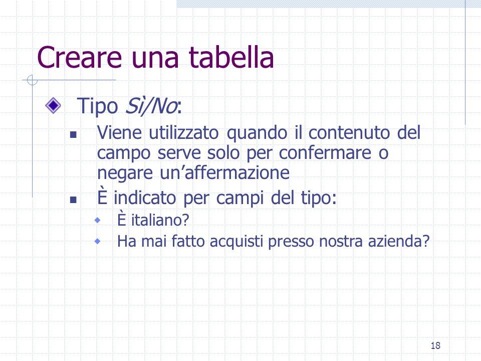 Creare una tabella Tipo Sì/No: