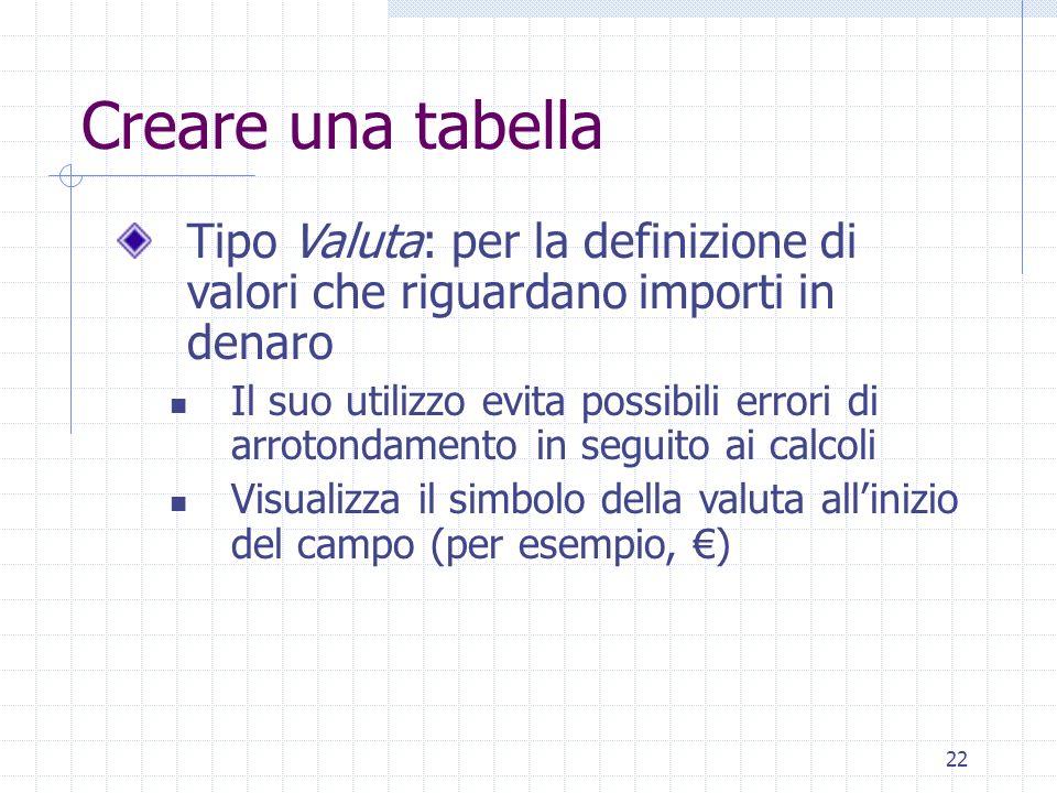 Creare una tabella Tipo Valuta: per la definizione di valori che riguardano importi in denaro.