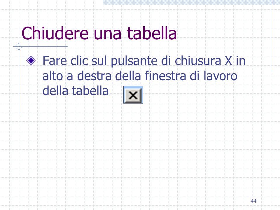 Chiudere una tabella Fare clic sul pulsante di chiusura X in alto a destra della finestra di lavoro della tabella.
