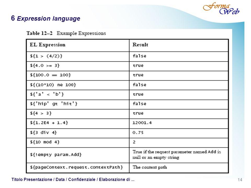 6 Expression language Titolo Presentazione / Data / Confidenziale / Elaborazione di ...