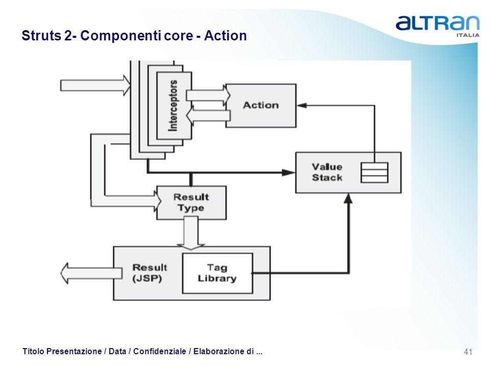 Struts 2- Componenti core - Action
