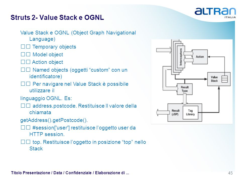 Struts 2- Value Stack e OGNL