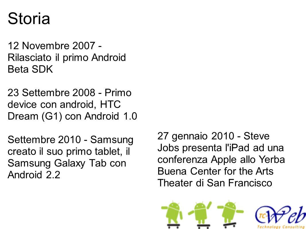 Storia 12 Novembre 2007 - Rilasciato il primo Android Beta SDK
