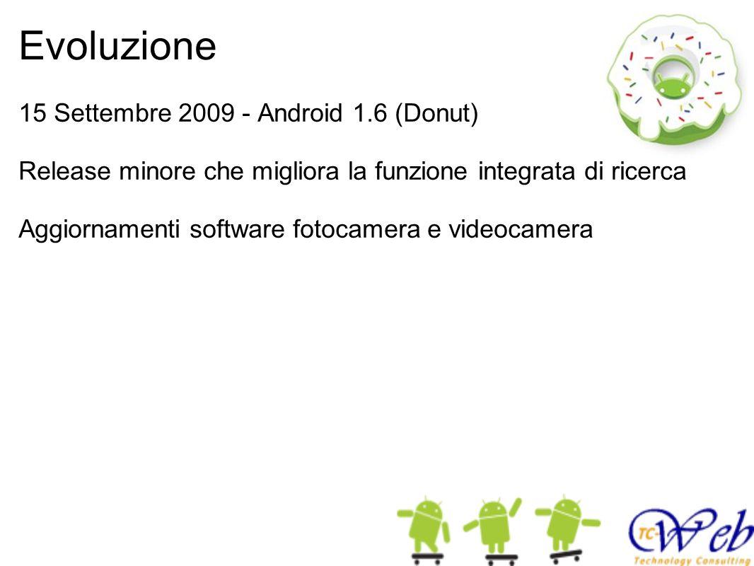 Evoluzione 15 Settembre 2009 - Android 1.6 (Donut)