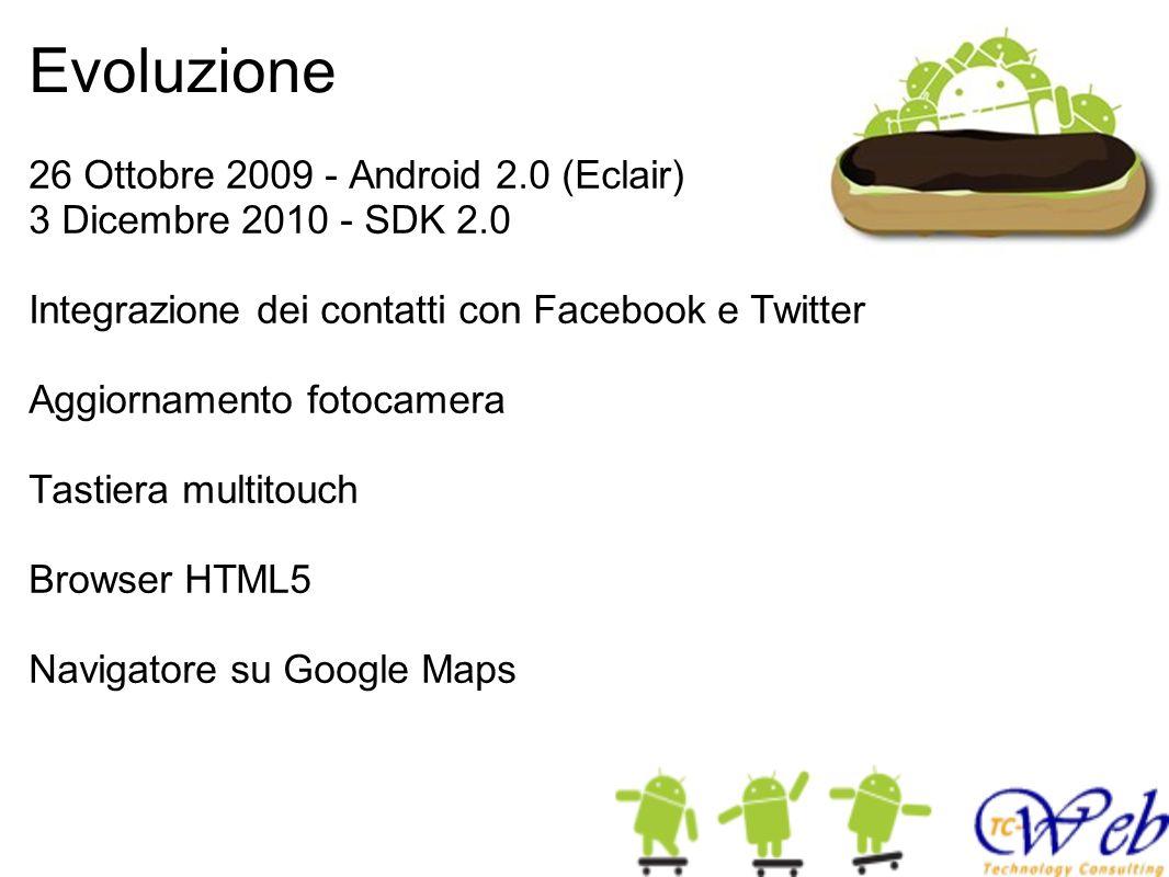 Evoluzione 26 Ottobre 2009 - Android 2.0 (Eclair)