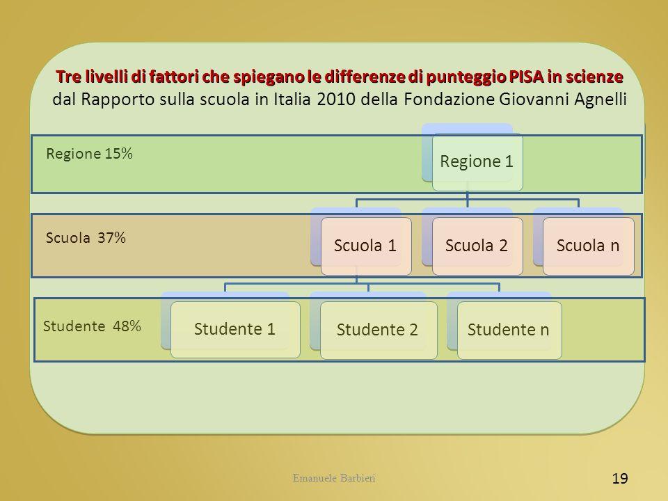 CIDI 5.05.2009 Tecnodid@formazione. 19/07/2010. Tre livelli di fattori che spiegano le differenze di punteggio PISA in scienze.