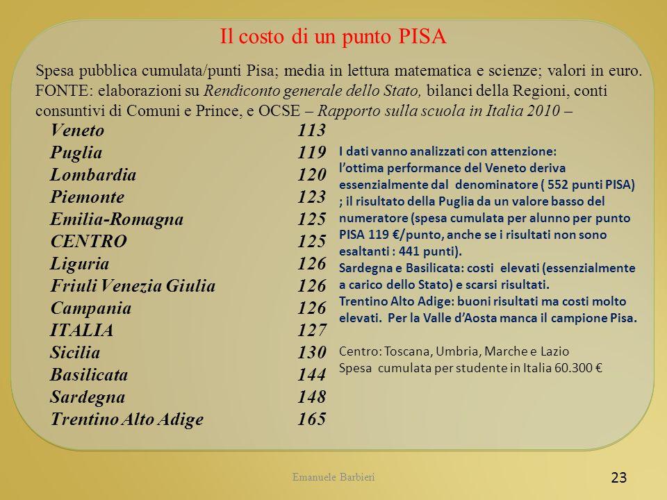 Il costo di un punto PISA