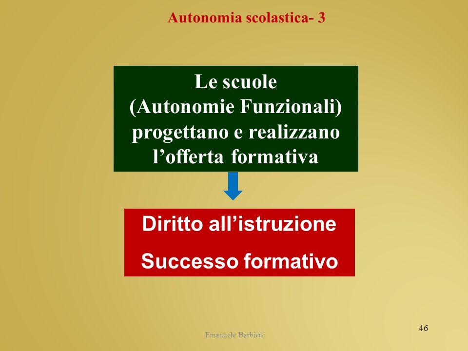(Autonomie Funzionali) progettano e realizzano l'offerta formativa