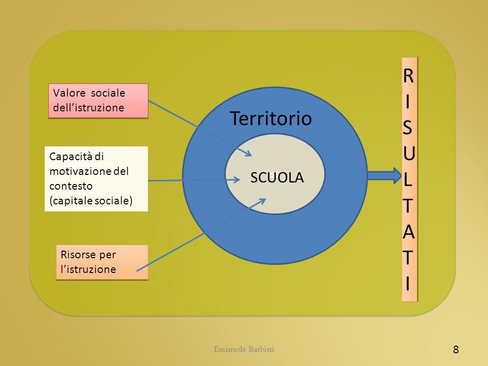 Territorio RISULTATI SCUOLA Valore sociale dell'istruzione