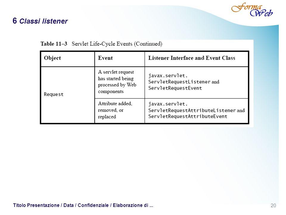 6 Classi listener Titolo Presentazione / Data / Confidenziale / Elaborazione di ...