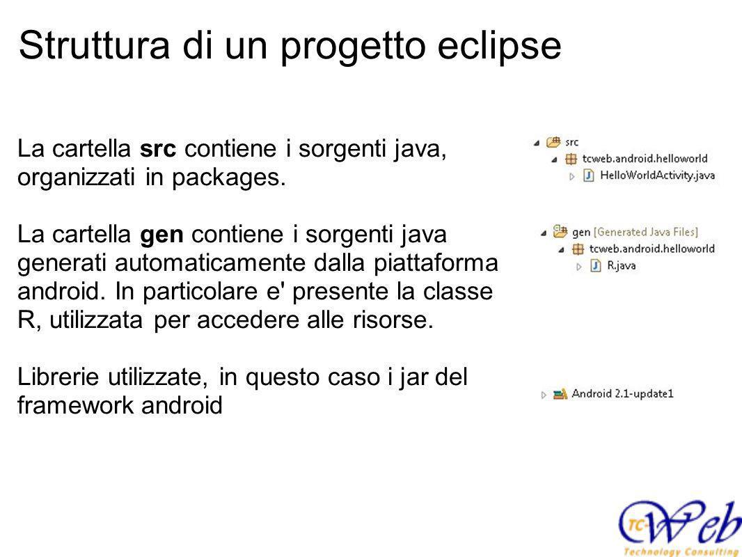 Struttura di un progetto eclipse