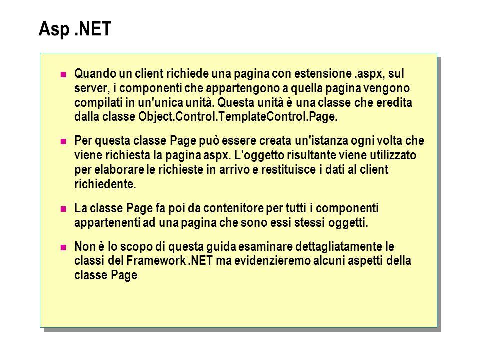 Asp .NET